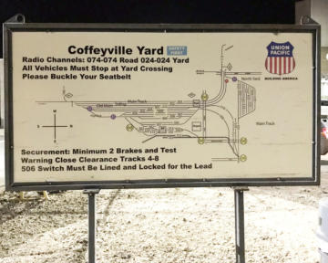 Coffeyville Yard